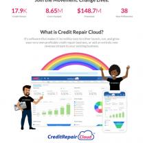 Credit-Repair-cloud-review